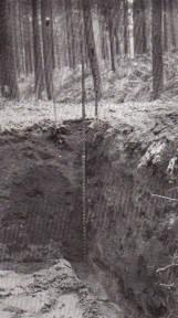 Depth of excavations